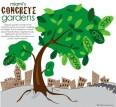 CityConcreteGardens.com